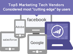 Top5 Marketing Tech Vendors  Considered most